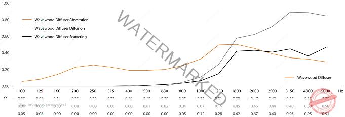 (WaveWood Diffusion EPS (60×60×5.5